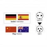 Hama cestovný zásuvkový adaptér do Číny/Austrálie, 3-pól., vrecko