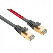 Sieťové káble